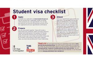 visa guidelines